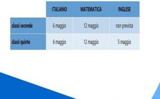 Calendario prove INVALSI scuola primaria Villa